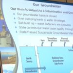 San Benito County Water Forum: District manager gives broad overview