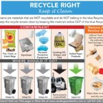 Recycle Right program aims to improve local habits shown in data